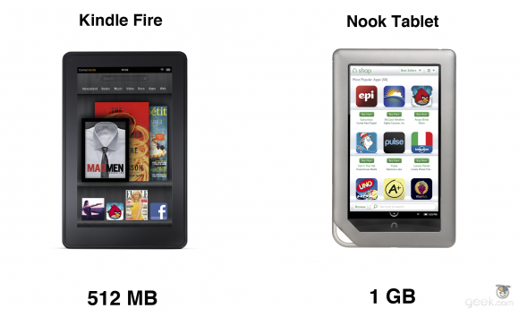 amozon kindle fire marketing Amazon's 89-inch kindle fire hdx tablet delivers great bang for business users'  buck – if they can live with a few major drawbacks.
