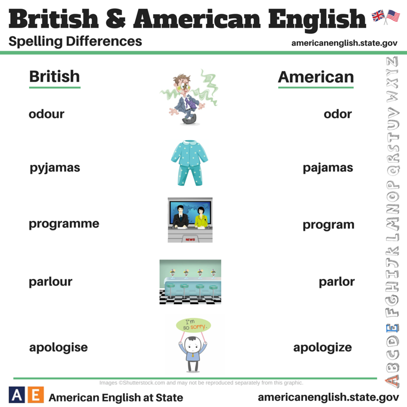 Click on: BRITISH ENGLISH vs AMERICAN ENGLISH