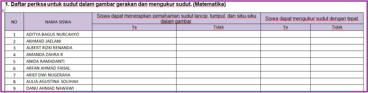 Penilaian Tematik Kelas 4 Sd Tema 1 Sub Tema 1 Kurikulum 2013 Warung Education