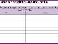 Penilaian Tematik Kelas 4 SD Tema 1 Sub Tema 1 Kurikulum 2013