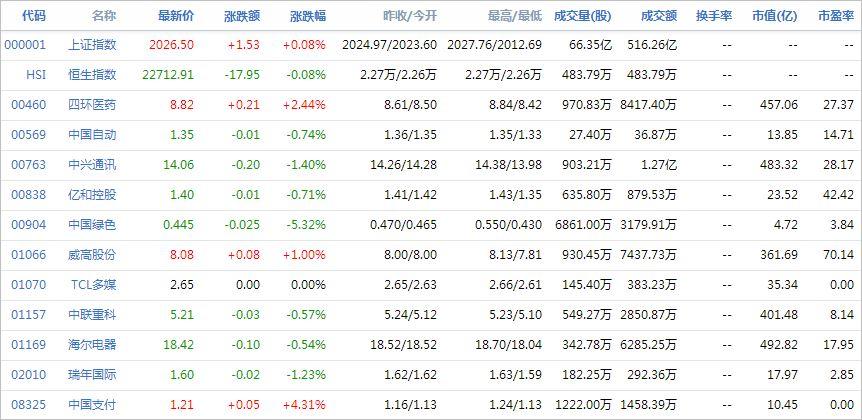 中国株コバンザメ投資ウォッチ銘柄watch20140516