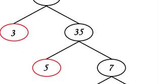 Cara Menentukan FPB dan KPK Dengan Menggunakan Pohon Faktor