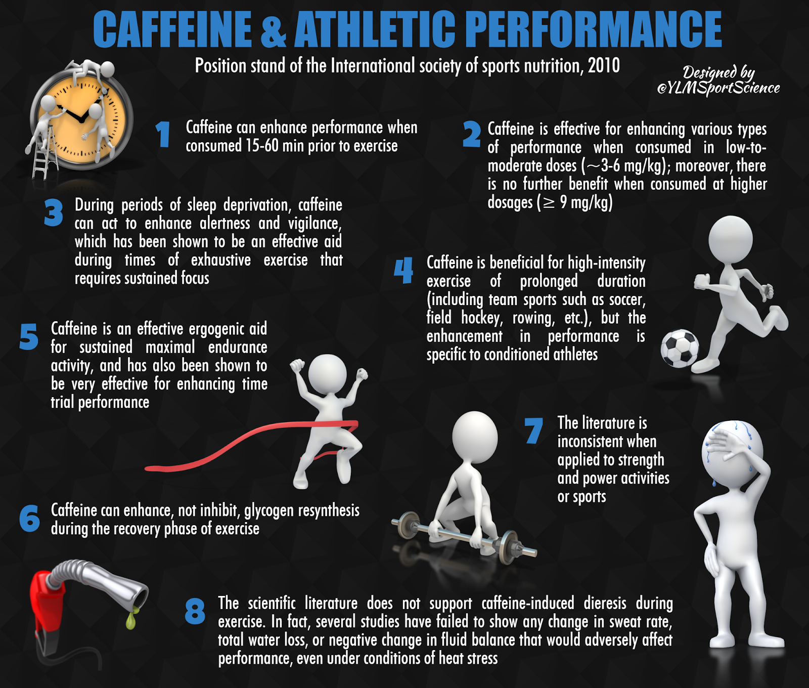 the benefits of using caffeine by athletes What are the benefits of caffeine for cyclists what are the benefits of using caffeine mitchell also has a message for tested athletes too.