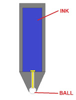 How A Ballpoint Pen Works2