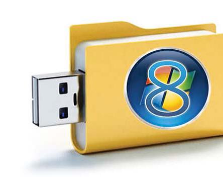 Cách cài đặt Windows 8 bằng USB
