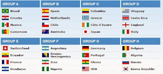 Brazil 2014 World Cup Draw: Nigeria To Face Argentina in Group F