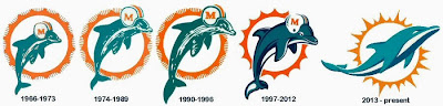 Miami Dolphins Blog