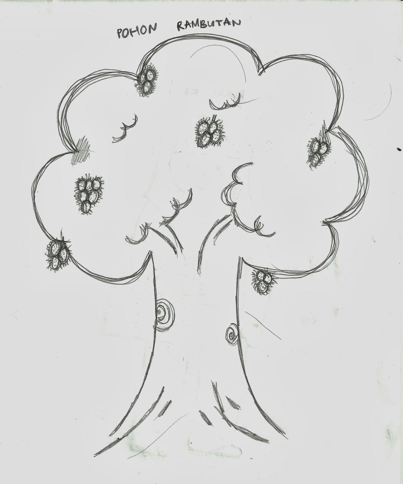 gambar-pohon-psikotes