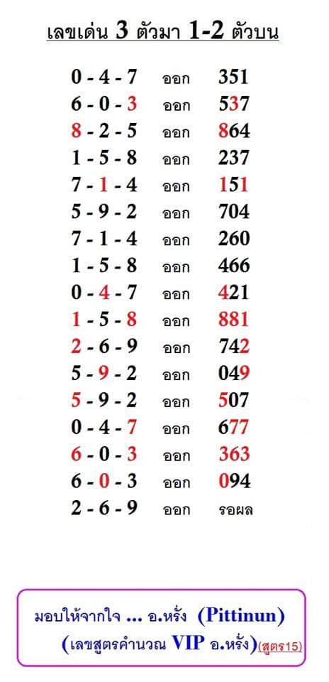 thailand lottery 3up down winning digit tass paper thailand lottery ...