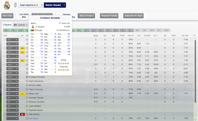 FM13 Team stats - Opposition Instructions analysis