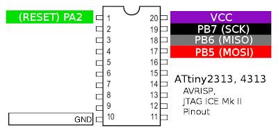 ATtiny84 AVRISP pinout