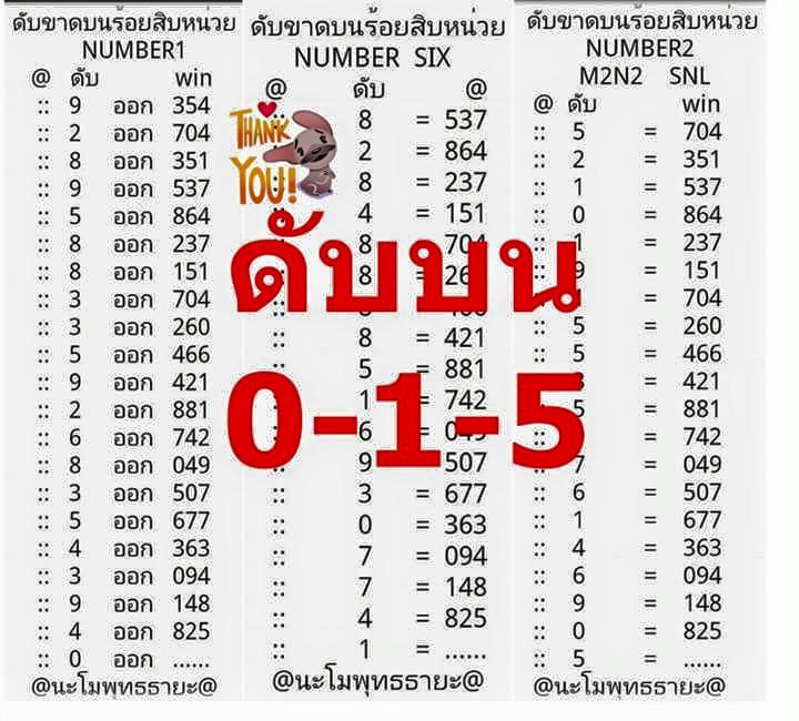 Thai Lotto Tip 001: Thai Lottery Cut Digit Tip 16-10-2015