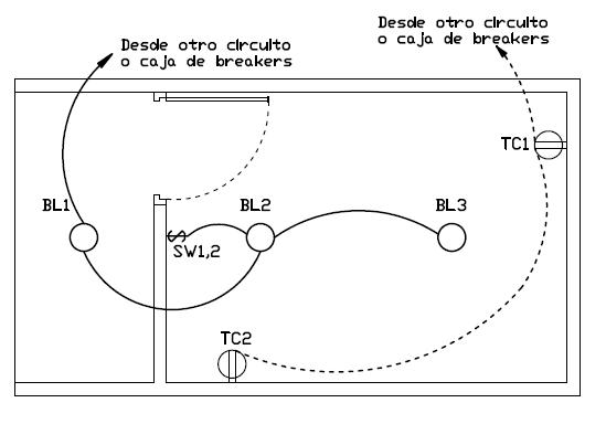Plano para interruptor doble y tomacorrientes 120V