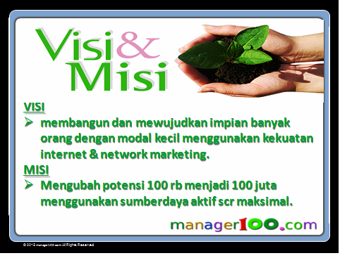 kekuatan internet dan network marketing