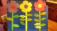 flowers with rhyming words Pre- Kindergarten