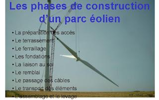 Les phases de construction des éoliens