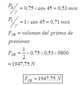 Ejercicio resuelto de estatica de fluidos fuerza hidrostatica formula 1 problema 5
