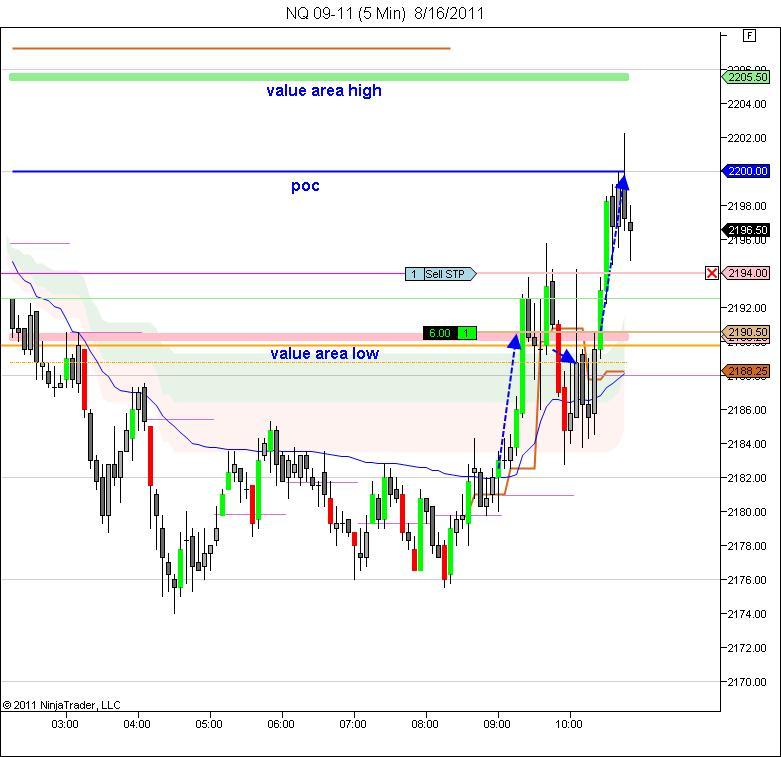 Vwap forex trading