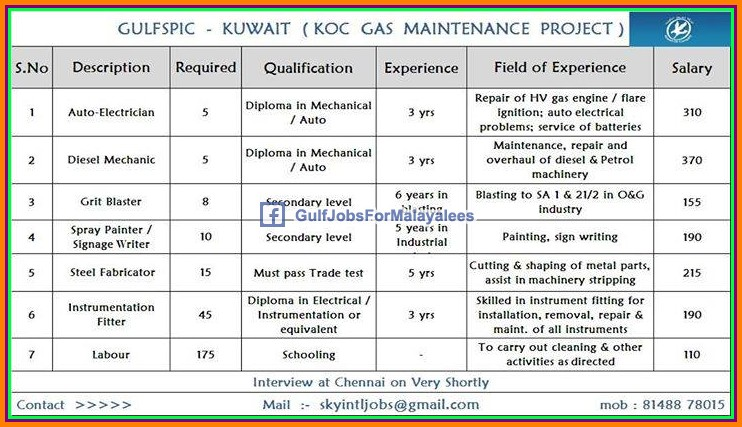 GULFSPIC Kuwait , KOC Gas Maintenance Project - Gulf Jobs for Malayalees