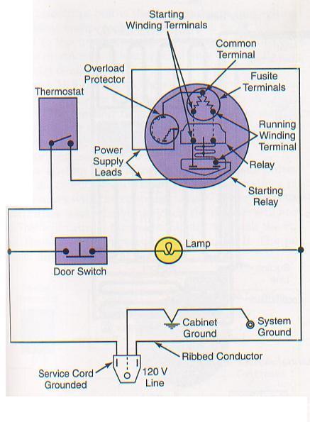 Suka berita kita service kulkas dalam kelistrikan kulas 1 pintu overload jg dipasang seri dgn catu listrik yg biasanya dihubungkan pada terminal common kompresorsaleem asfbconference2016 Images