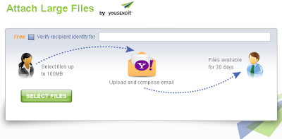 Attach Large Files by yousendit