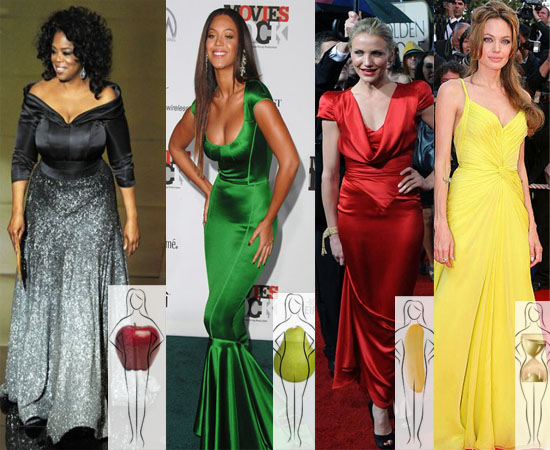 Fashion Chronicles How To Dress According To Different Body Types