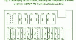 1993 bmw 318i wiring diagrams tractor repair wiring diagram e36 fuse box for 1993