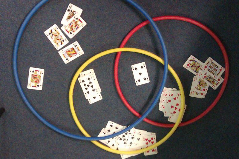 Cromer Junior School Venn And Carroll Diagrams