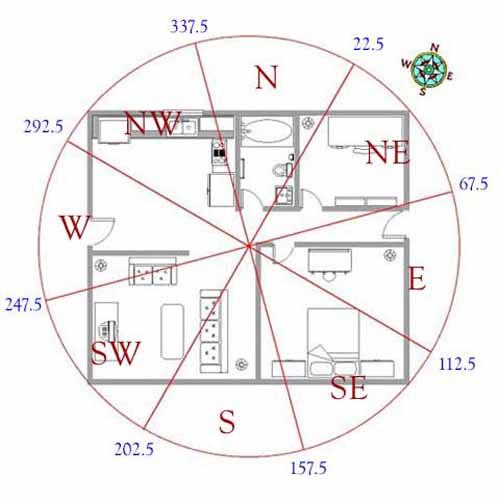 Tips feng shui agar posisi rumah lebih baik di tahun 2016 - Consejos feng shui ...