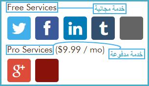 أهم المواقع في نشر المواضيع تلقائيا لمواقع التواصل الإجتماعي لنشر مواضيع موقعك بسهولة وبدون تعب
