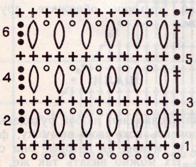 Вязание пышных столбиков