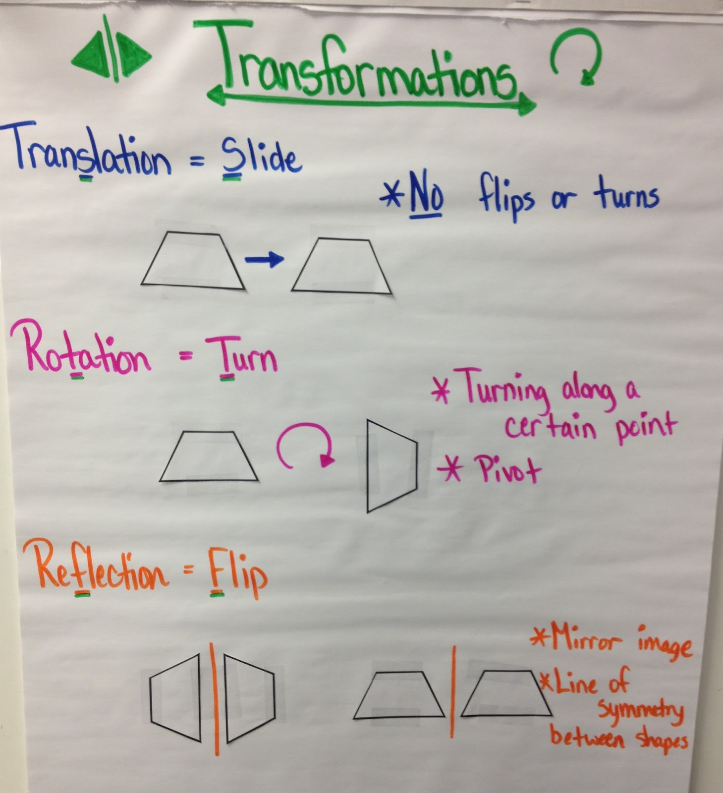 The 4th Grade May-niacs: Transformations
