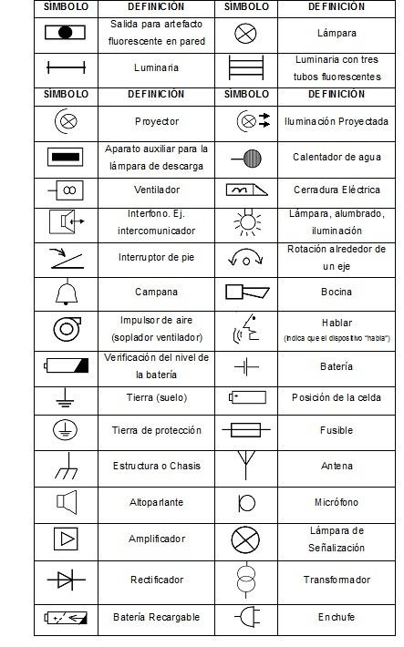Electro expert pc simbolog a el ctrica y arquitect nica for Tecnicas de representacion arquitectonica pdf