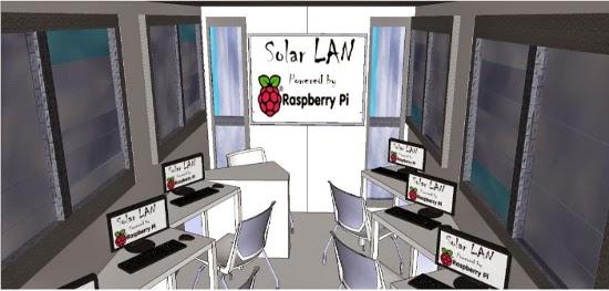 Raspberry Pi solar lan