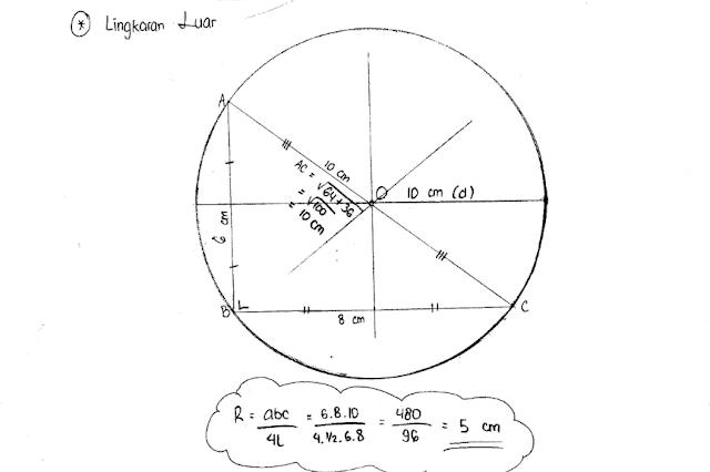 lingkaran dalam dan lingkaran luar segitiga