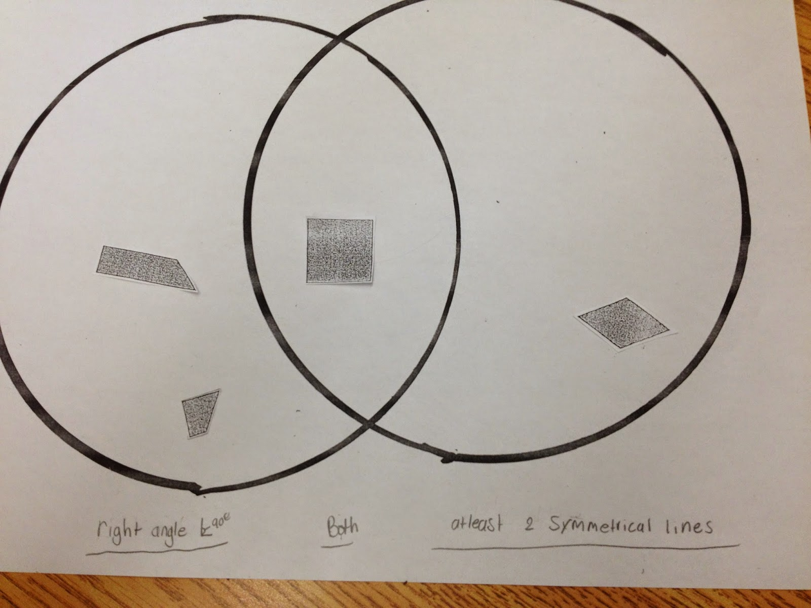 The jagla chronicles september 2014 students are working on describing the relationships between the different sets of quadrilaterals based on their shape properties pooptronica