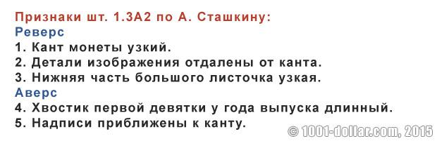 Признаки шт. 1.3А2 по А. Сташкину