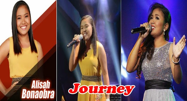 Top 4 Alisah Bonaobra Journey to The Voice of the Philippines Season 2