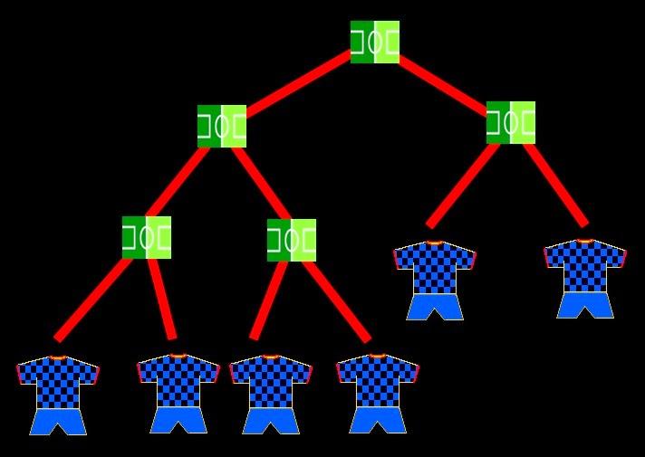 Possible esquema de competició per un torneig de 6 equips