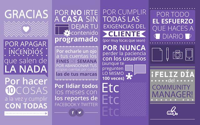 dia-community-manager-gracias-infografia