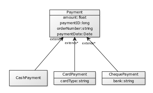 how to call a different class in java