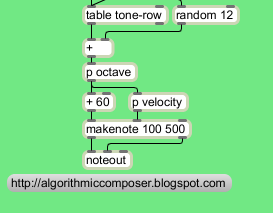 algorithmic composition maxmsp tone rows7
