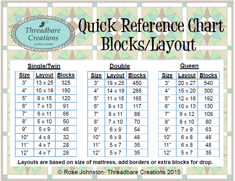 Quick Reference Chart Blocks Layout Threadbare Creations