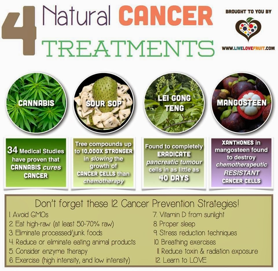 Cured  Natural Cures For Cancer