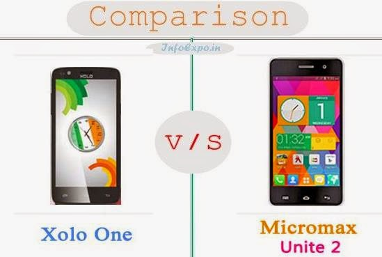 comparison RAM,Display,Processor,Memory,Battery,camera,connectivity,special feature etc. Compare MICROMAX UNITE 2 and XOLO One in all features