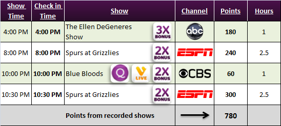 Viggle Schedule for Nov 22, 2013