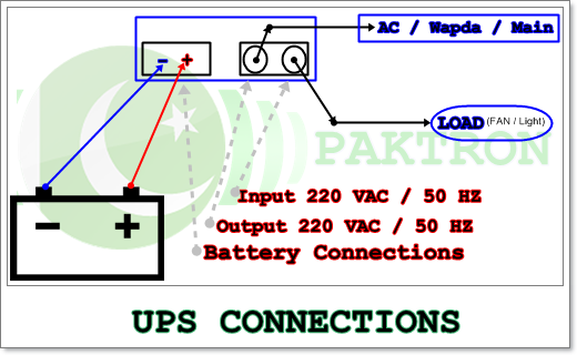online ups wiring diagram online image wiring diagram what is ups how it works and installation guide paktron on online ups wiring diagram