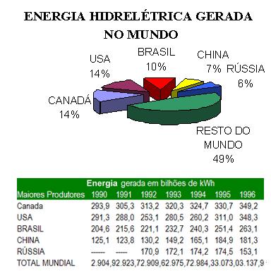 Biboca Ambiental Energia Hidrel 201 Trica Ou Hidr 193 Ulica