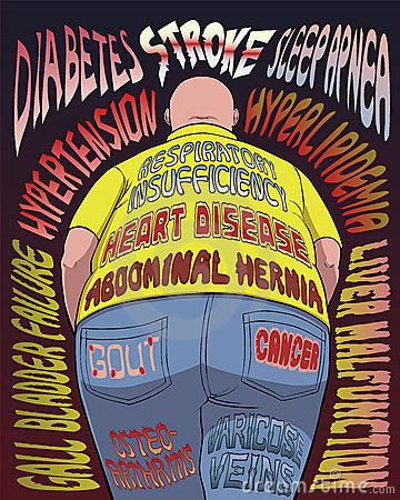 Mengulas bahaya perut buncit bagi kesehatan dan cara pengukurannya