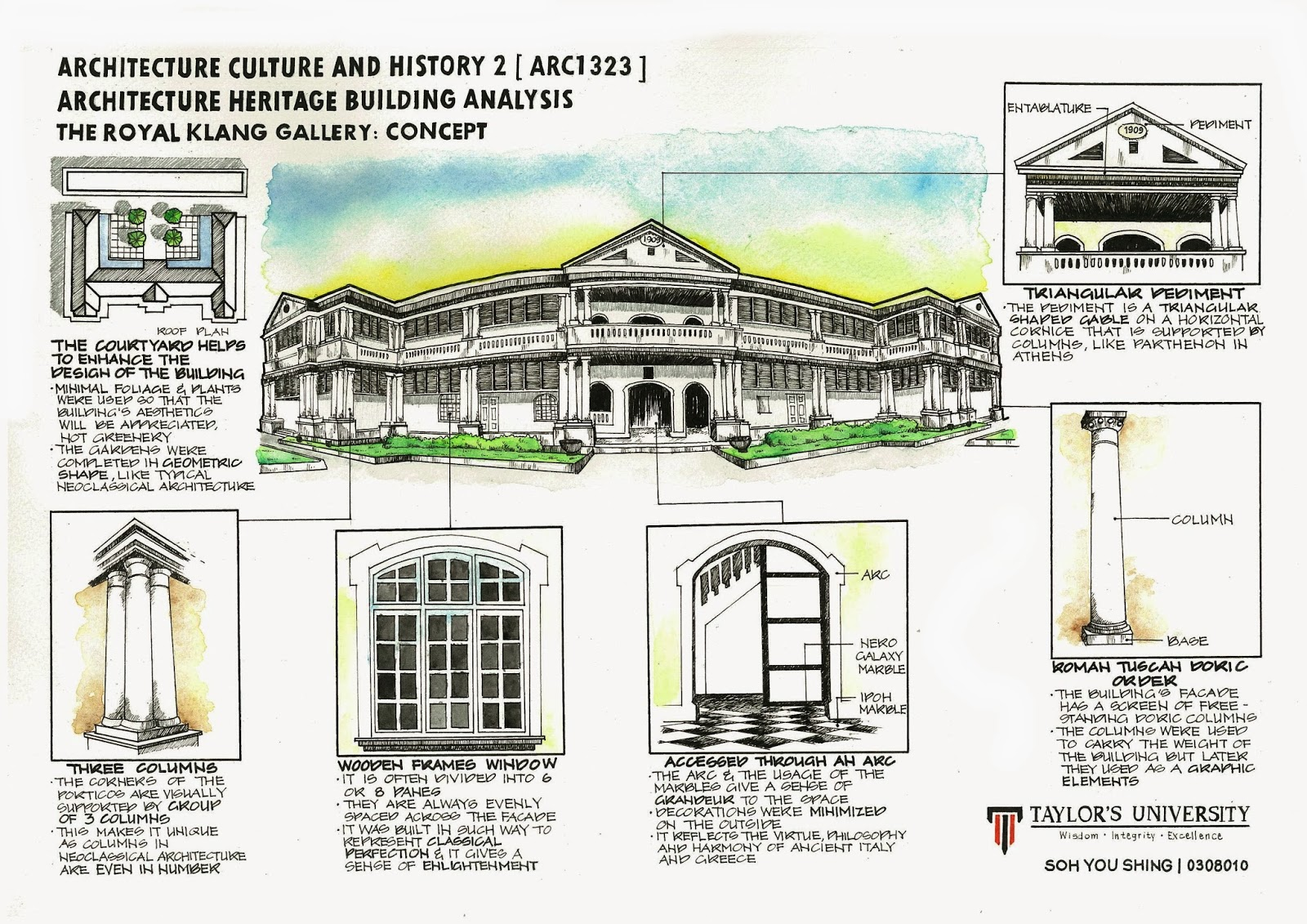 architectural design studio 1. Architecture Design Studio 2  Project 2A img Soh You Shing 5